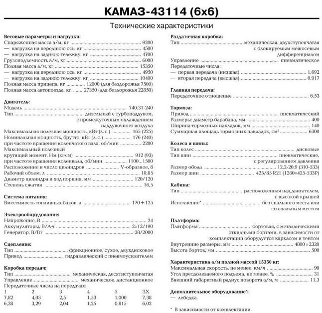 камаз 43114 технические характеристики