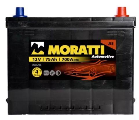 MORATTI 75 о.п.