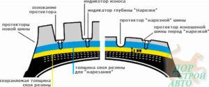 протектор схема